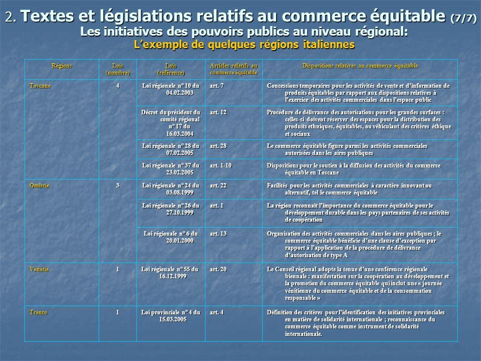 2. Textes et législations relatifs au commerce équitable (7/7)