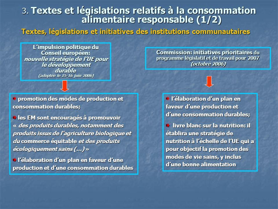3. Textes et législations relatifs à la consommation alimentaire responsable (1/2)