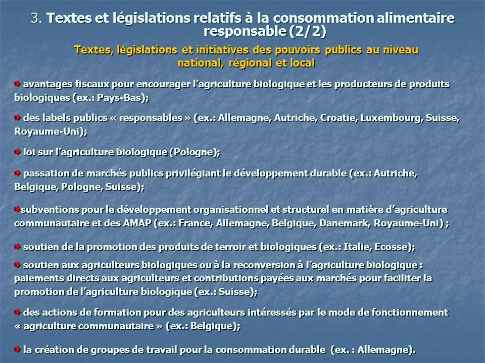3. Textes et législations relatifs à la consommation alimentaire responsable (2/2)