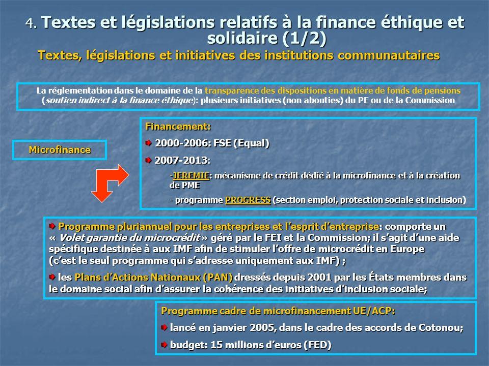 4. Textes et législations relatifs à la finance éthique et solidaire (1/2)