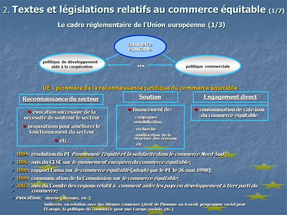2. Textes et législations relatifs au commerce équitable (1/7)