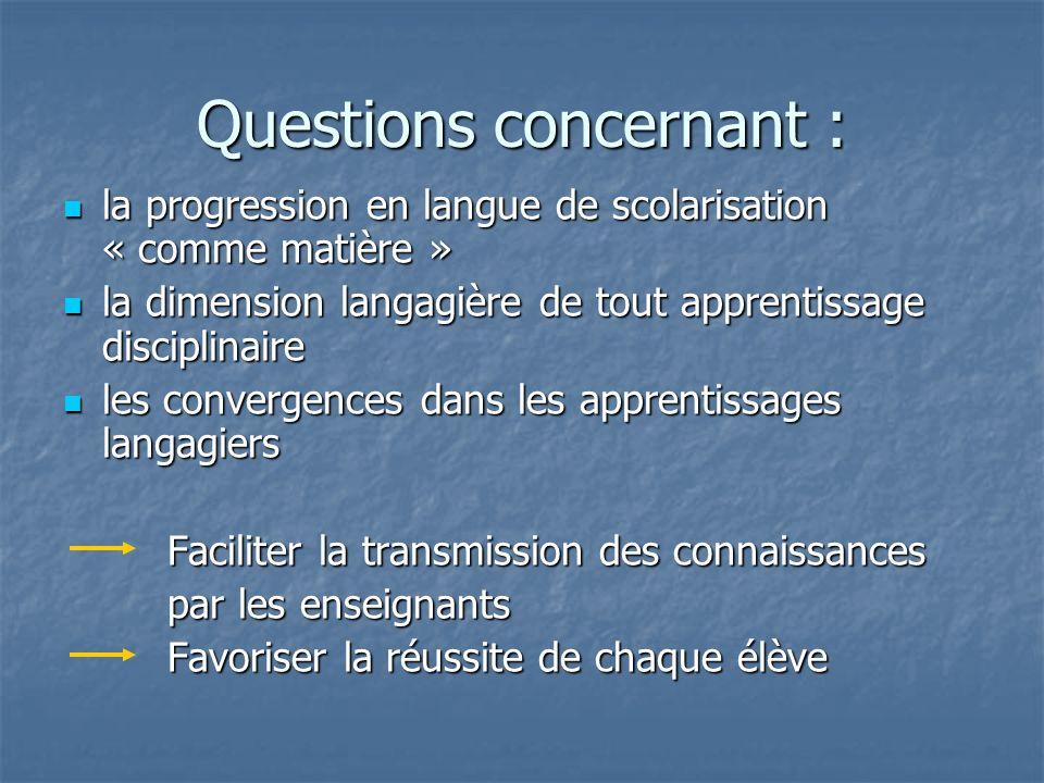 Questions concernant :