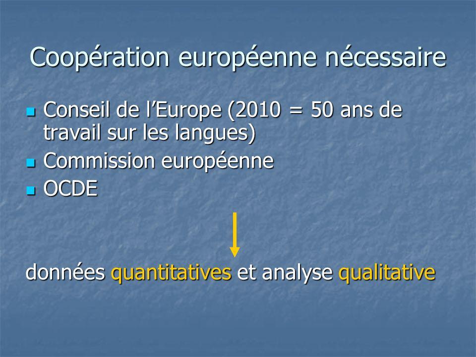 Coopération européenne nécessaire