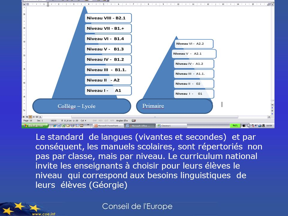 Le standard de langues (vivantes et secondes) et par conséquent, les manuels scolaires, sont répertoriés non pas par classe, mais par niveau.
