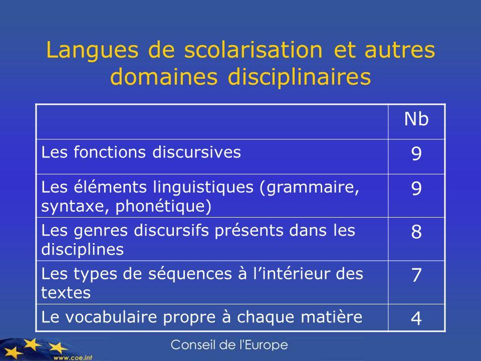 Langues de scolarisation et autres domaines disciplinaires
