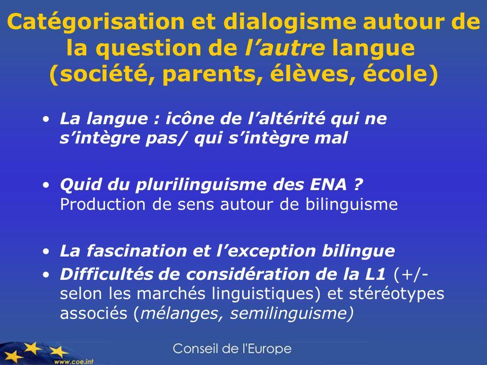 Catégorisation et dialogisme autour de la question de l'autre langue (société, parents, élèves, école)