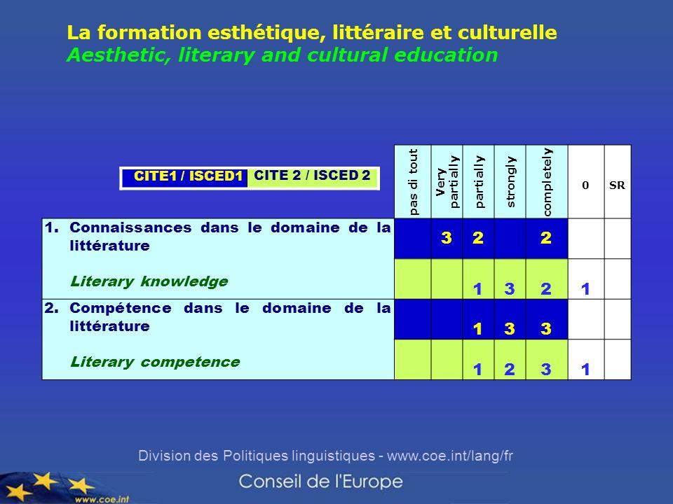 Division des Politiques linguistiques - www.coe.int/lang/fr