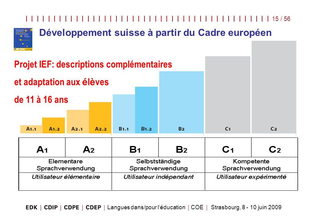 Développement suisse à partir du Cadre européen