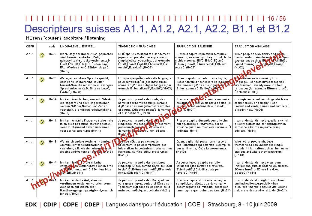 Descripteurs suisses A1.1, A1.2, A2.1, A2.2, B1.1 et B1.2