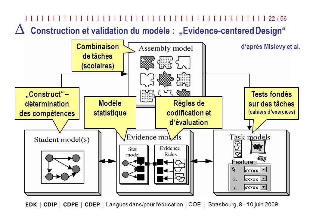 """∆ Construction et validation du modèle : """"Evidence-centered Design"""