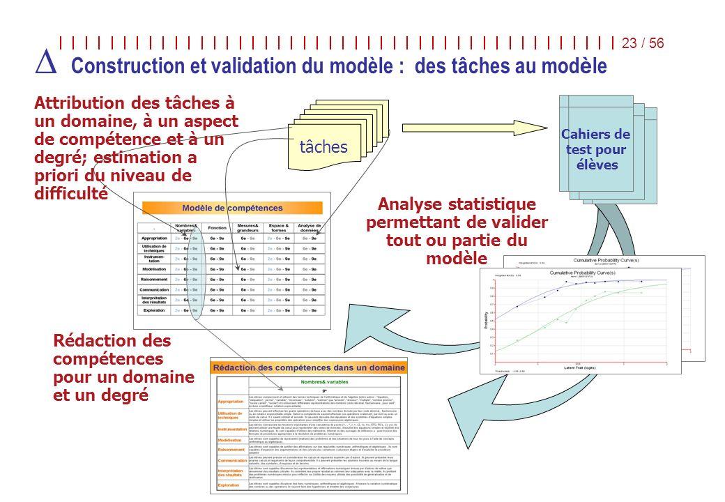 Analyse statistique permettant de valider tout ou partie du modèle