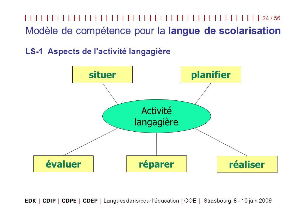 Modèle de compétence pour la langue de scolarisation LS-1 Aspects de l activité langagière