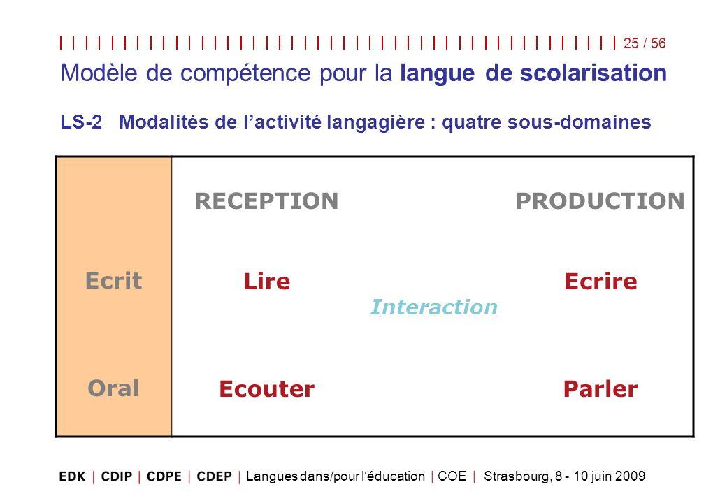 Modèle de compétence pour la langue de scolarisation LS-2 Modalités de l'activité langagière : quatre sous-domaines