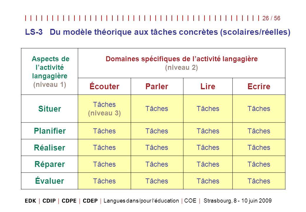 LS-3 Du modèle théorique aux tâches concrètes (scolaires/réelles)
