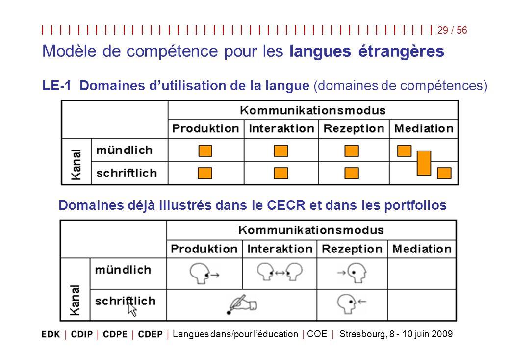 Modèle de compétence pour les langues étrangères LE-1 Domaines d'utilisation de la langue (domaines de compétences)