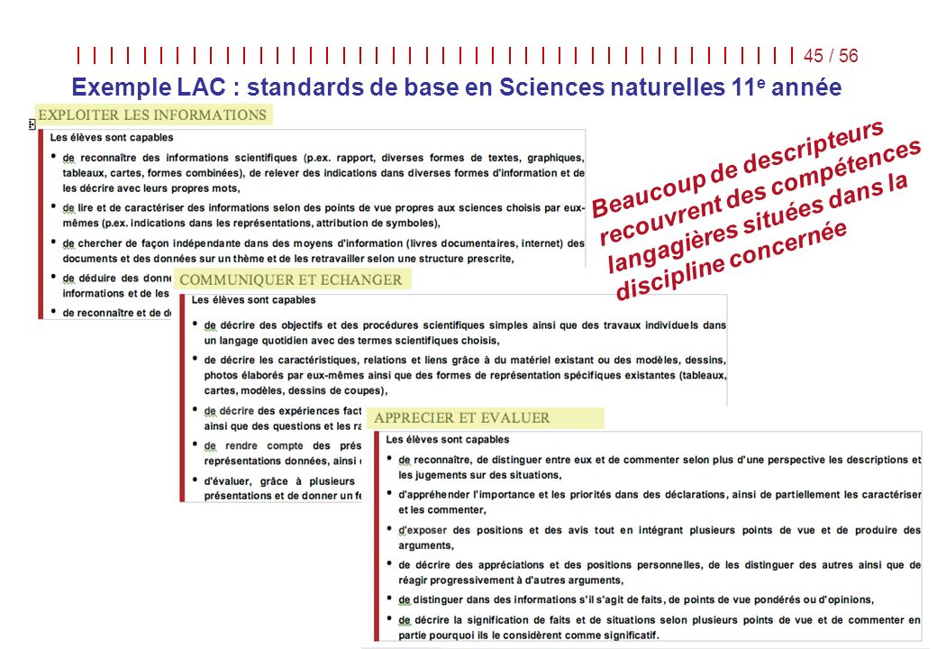 Exemple LAC : standards de base en Sciences naturelles 11e année