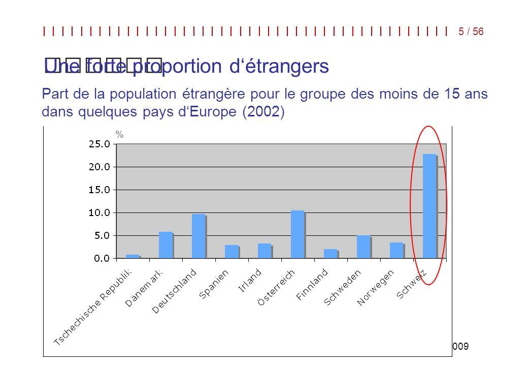 Une forte proportion d'étrangers