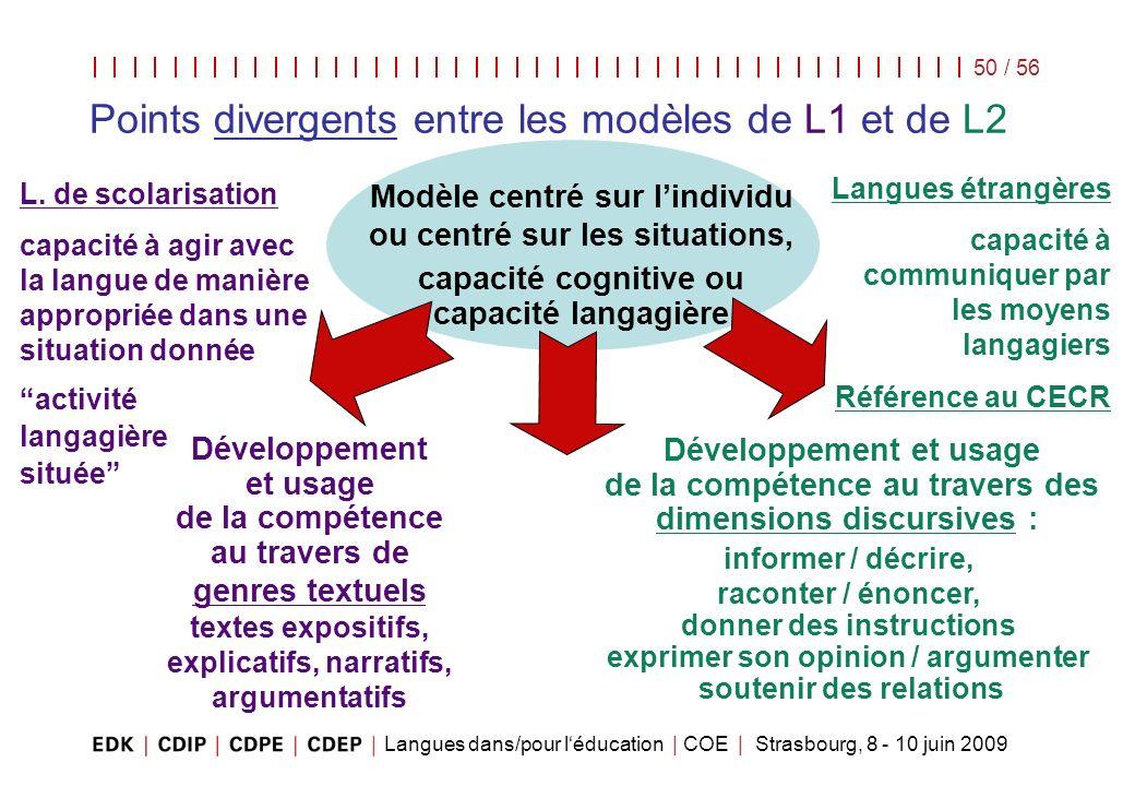 Points divergents entre les modèles de L1 et de L2