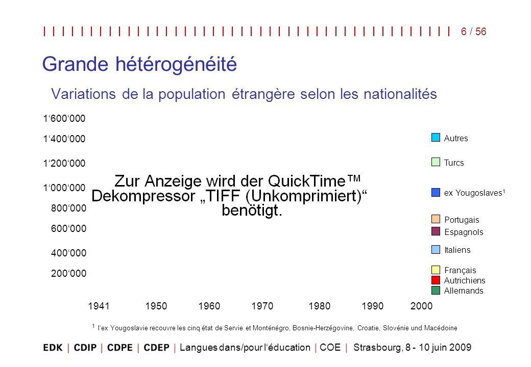 Grande hétérogénéité Variations de la population étrangère selon les nationalités. 1941. 1970. 1980.