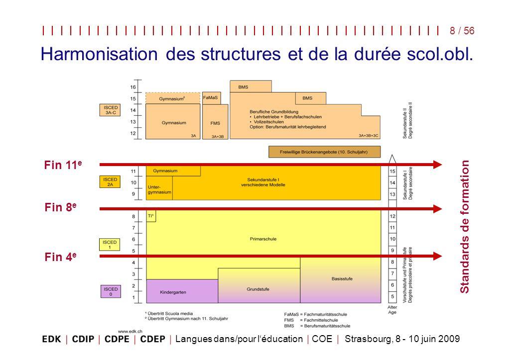 Harmonisation des structures et de la durée scol.obl.