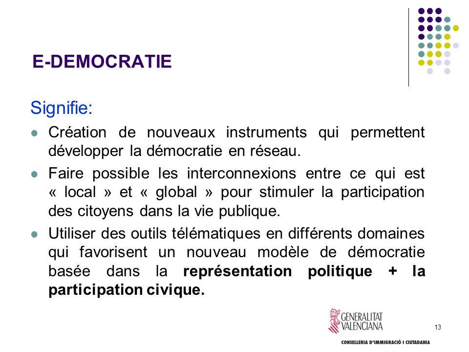 E-DEMOCRATIE Signifie: