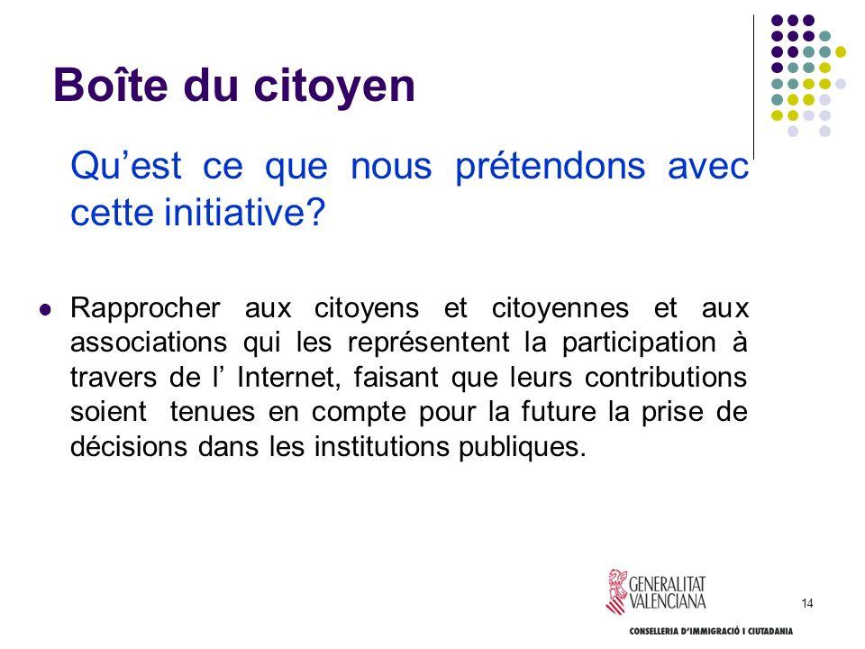 Boîte du citoyen Qu'est ce que nous prétendons avec cette initiative
