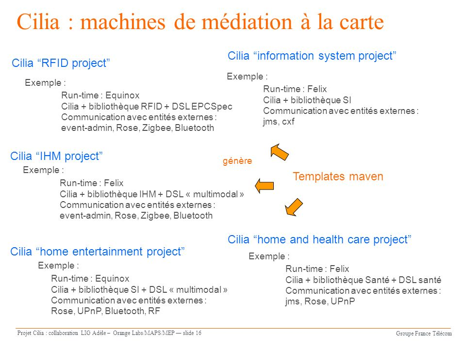Cilia : machines de médiation à la carte