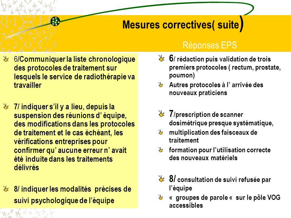 Mesures correctives( suite)