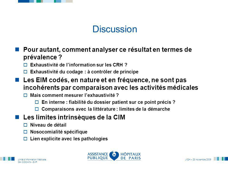 Discussion Pour autant, comment analyser ce résultat en termes de prévalence Exhaustivité de l'information sur les CRH