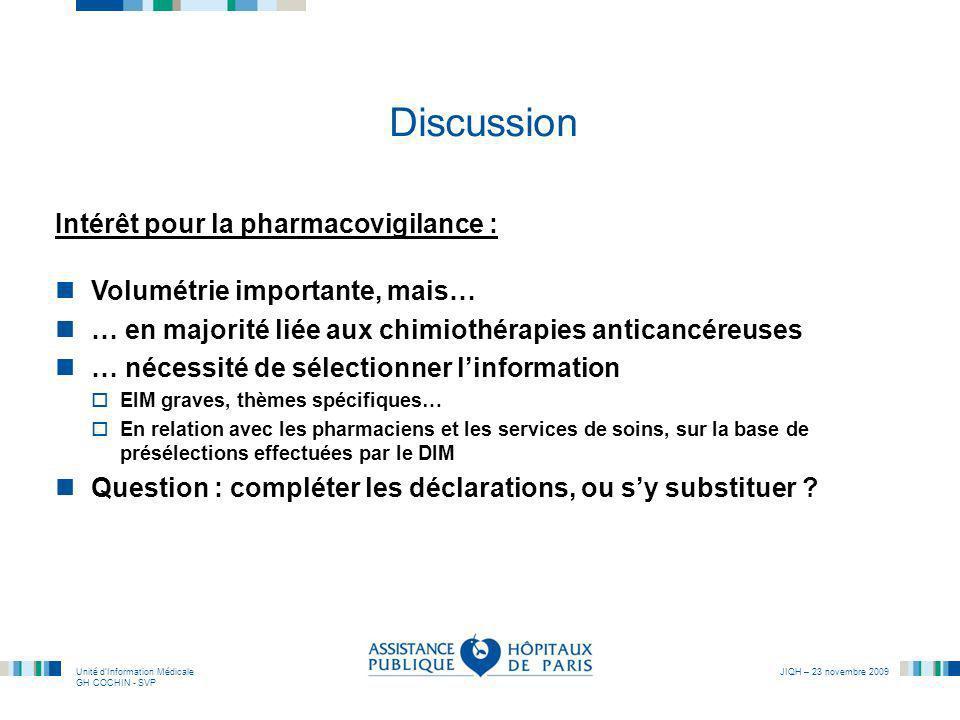 Discussion Intérêt pour la pharmacovigilance :