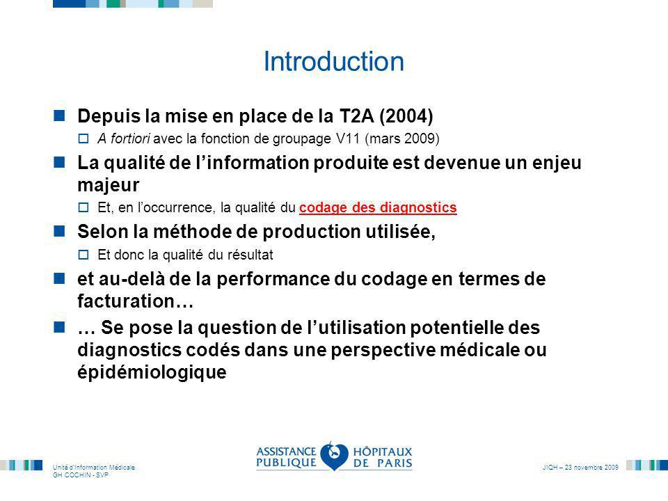 Introduction Depuis la mise en place de la T2A (2004)