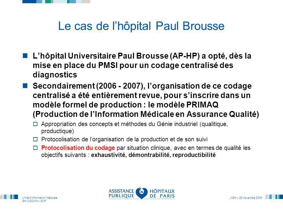 Le cas de l'hôpital Paul Brousse