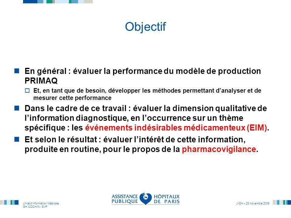 Objectif En général : évaluer la performance du modèle de production PRIMAQ.