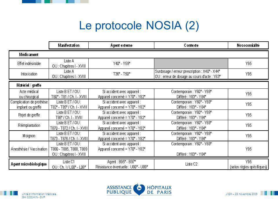 Le protocole NOSIA (2)