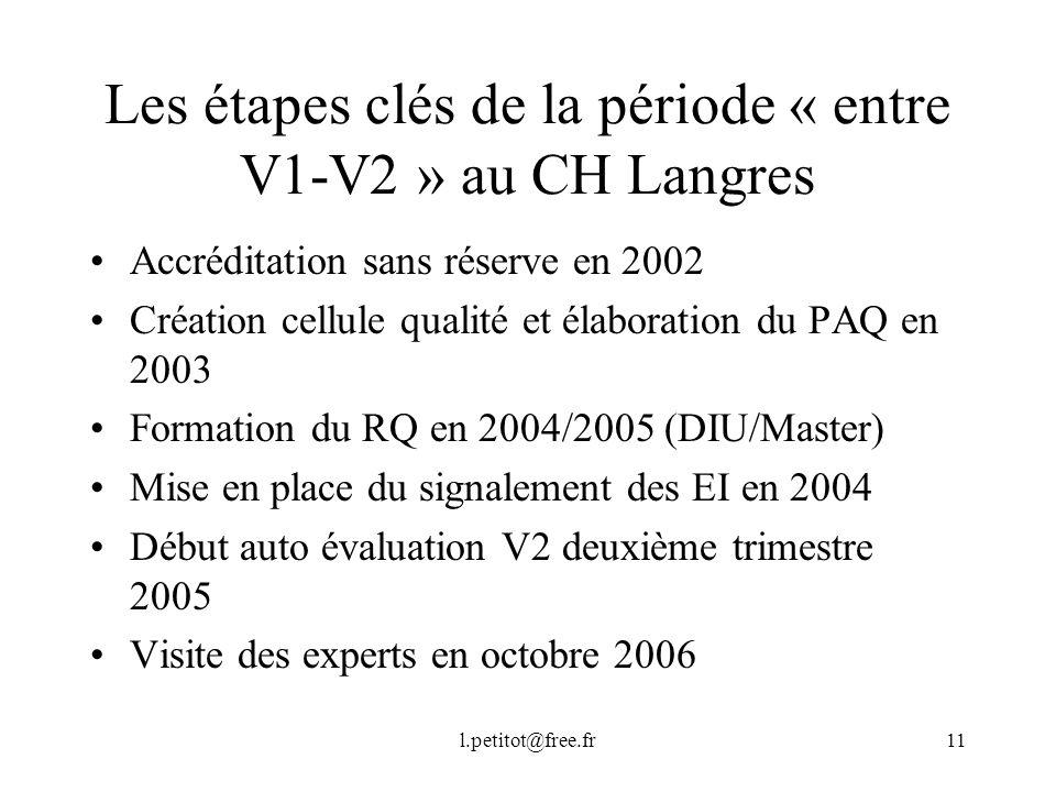 Les étapes clés de la période « entre V1-V2 » au CH Langres
