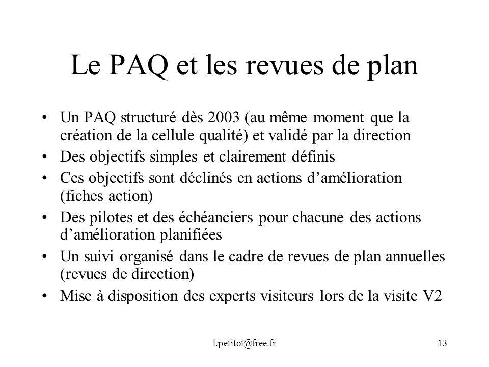 Le PAQ et les revues de plan