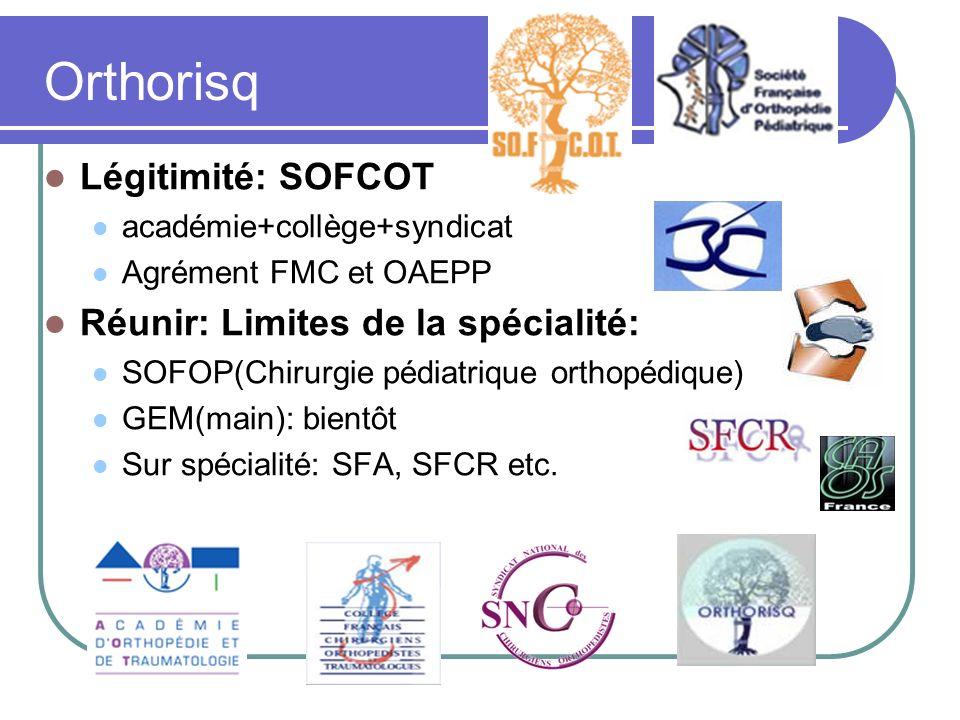 Orthorisq Légitimité: SOFCOT Réunir: Limites de la spécialité: