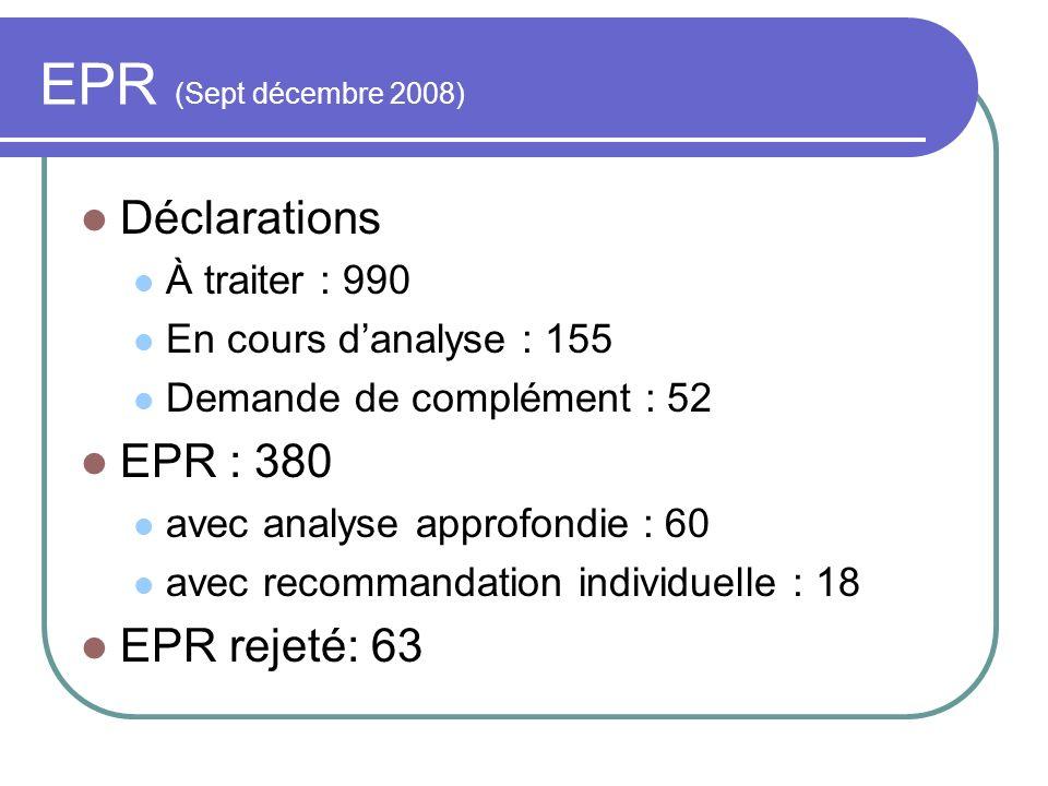 EPR (Sept décembre 2008) Déclarations EPR : 380 EPR rejeté: 63