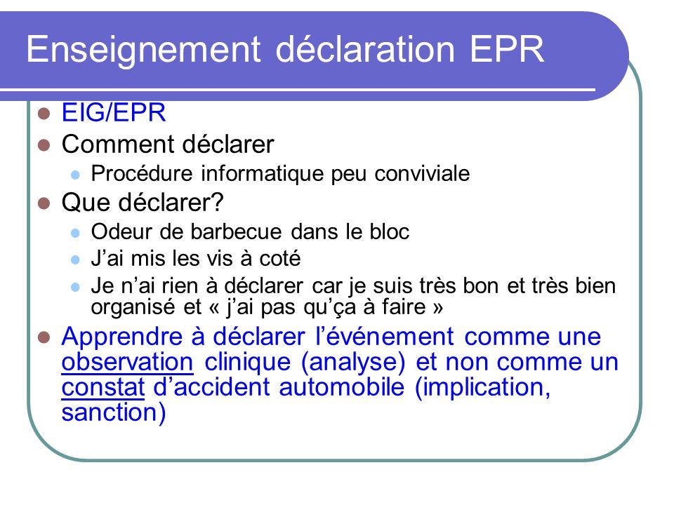 Enseignement déclaration EPR