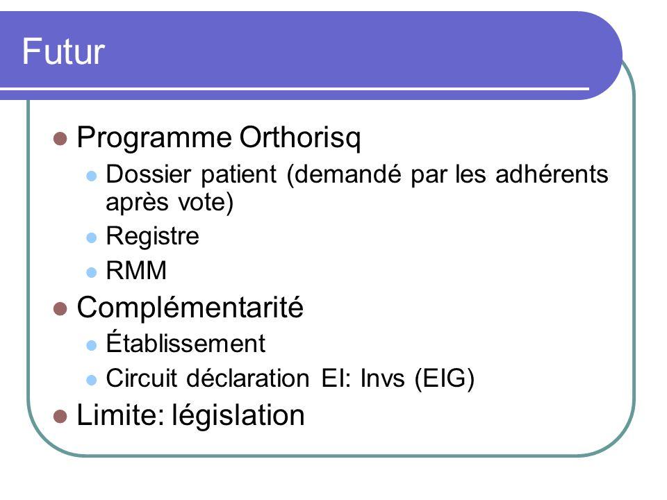 Futur Programme Orthorisq Complémentarité Limite: législation