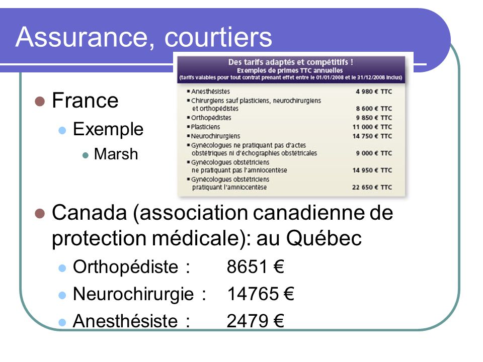 Assurance, courtiers France