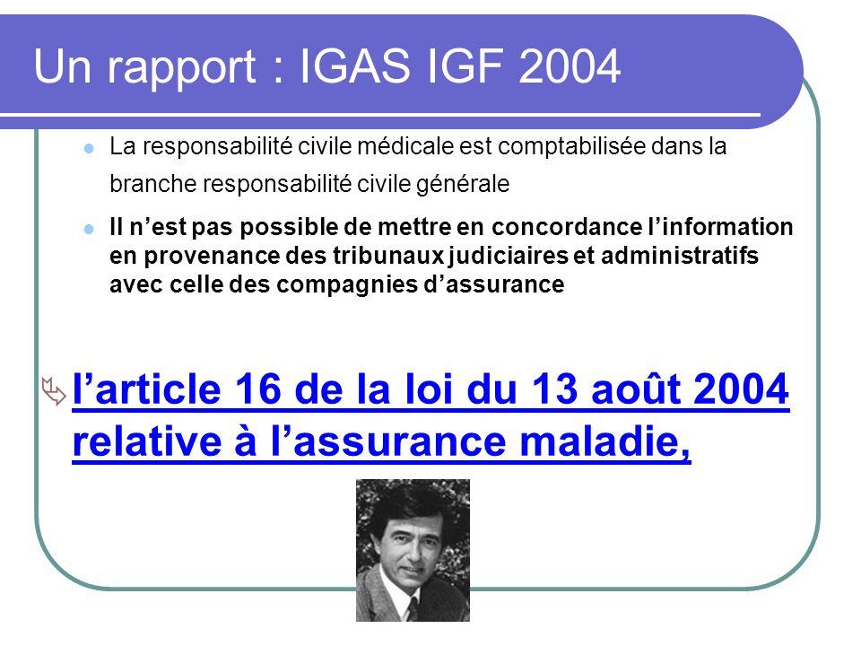 Un rapport : IGAS IGF 2004 La responsabilité civile médicale est comptabilisée dans la branche responsabilité civile générale.