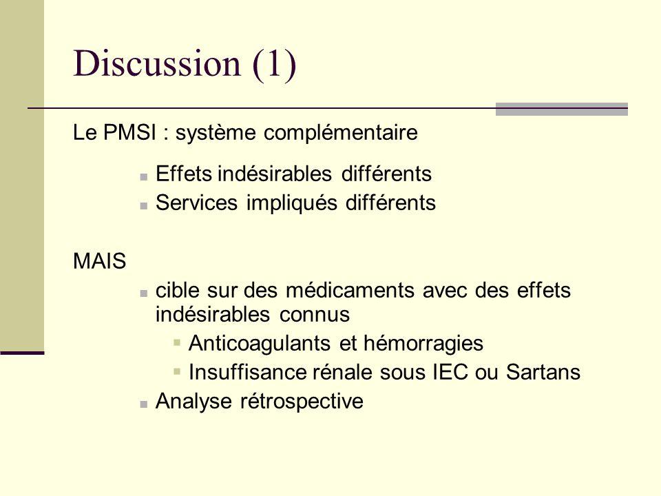 Discussion (1) Le PMSI : système complémentaire