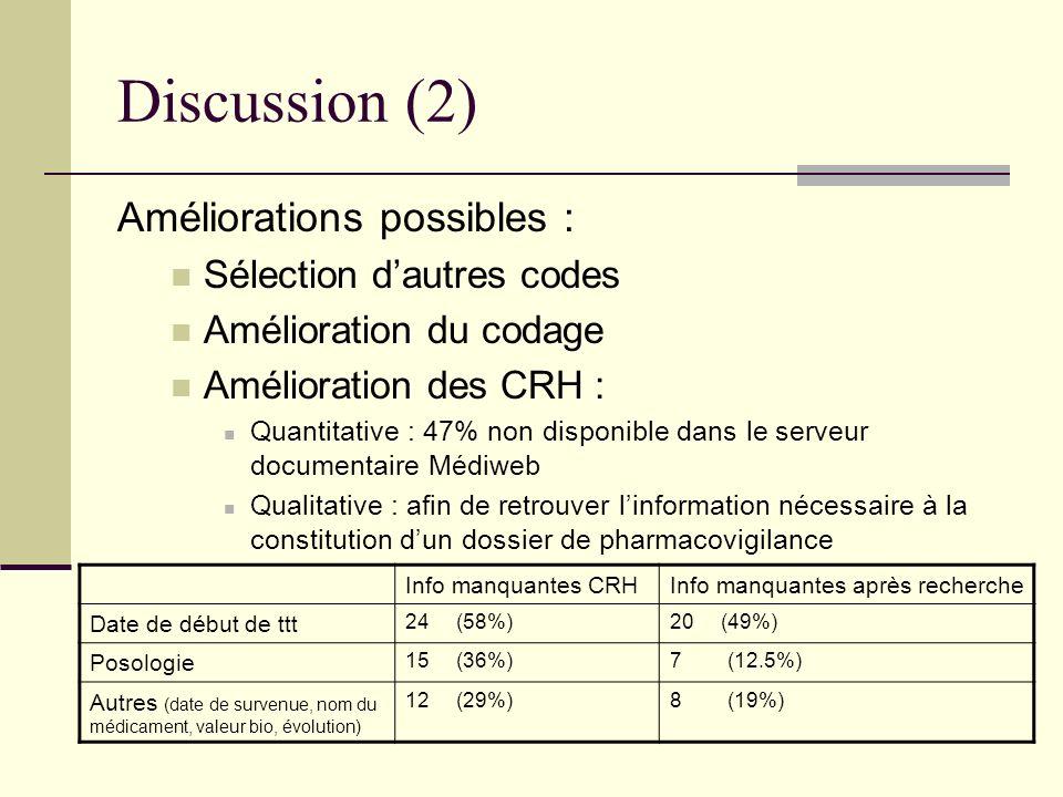 Discussion (2) Améliorations possibles : Sélection d'autres codes