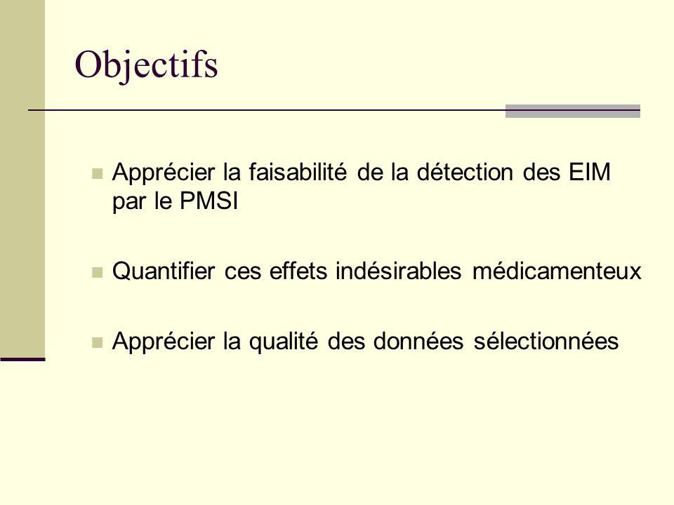 Objectifs Apprécier la faisabilité de la détection des EIM par le PMSI