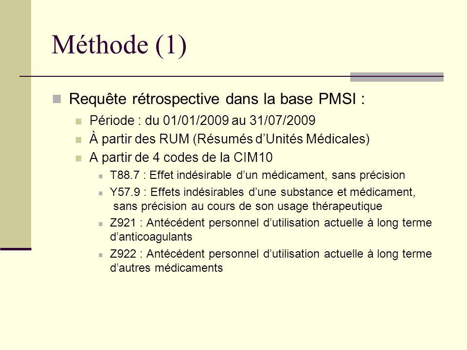 Méthode (1) Requête rétrospective dans la base PMSI :