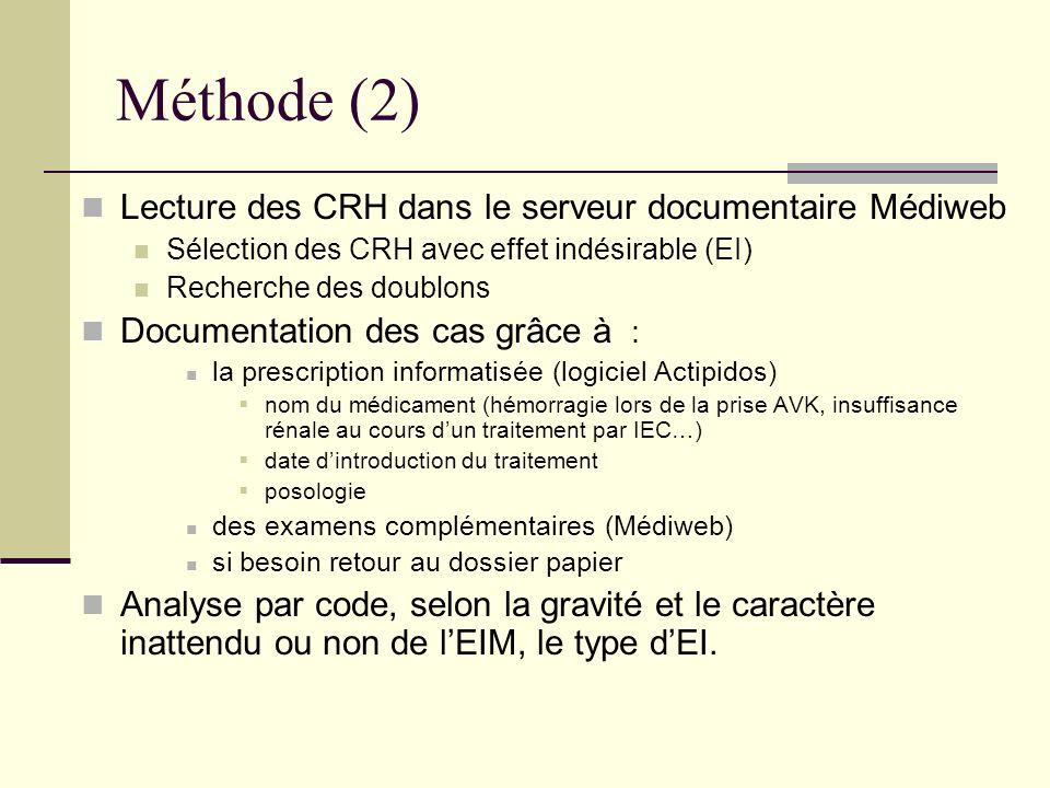 Méthode (2) Lecture des CRH dans le serveur documentaire Médiweb
