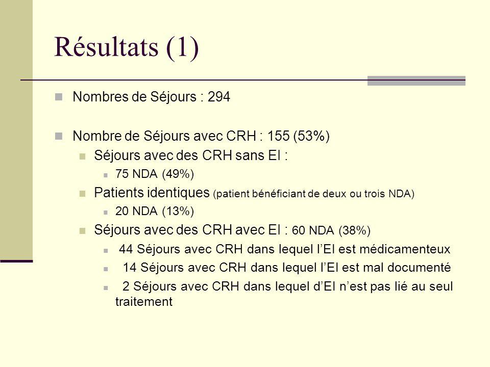Résultats (1) Nombres de Séjours : 294