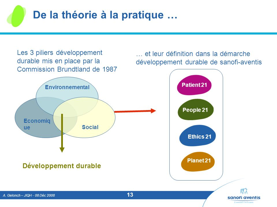 De la théorie à la pratique …