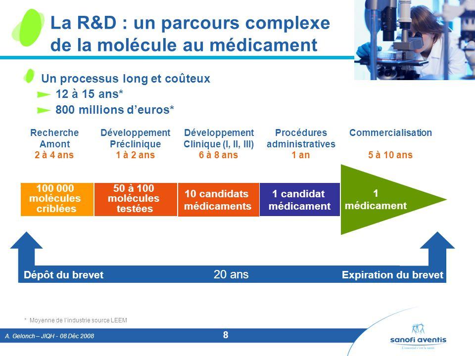 La R&D : un parcours complexe de la molécule au médicament